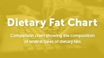 dietary-fat-chart
